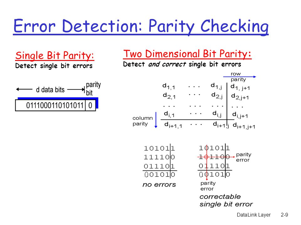DataLink Layer2-9 Error Detection: Parity Checking Single Bit Parity: Detect single bit errors Two Dimensional Bit Parity: Detect and correct single bit errors 0 0