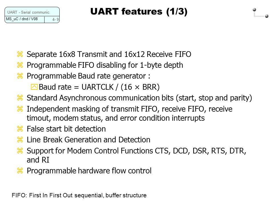 MS_uC / dnd / V UART - Serial communic  Programming Microcontroller