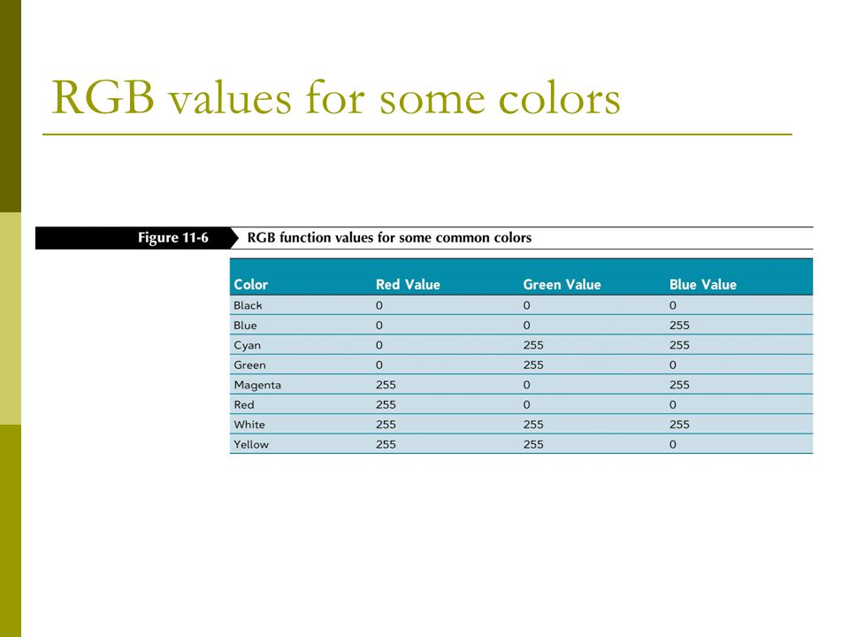 RGB values for some colors