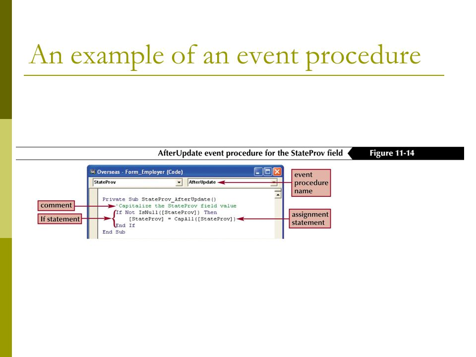 An example of an event procedure