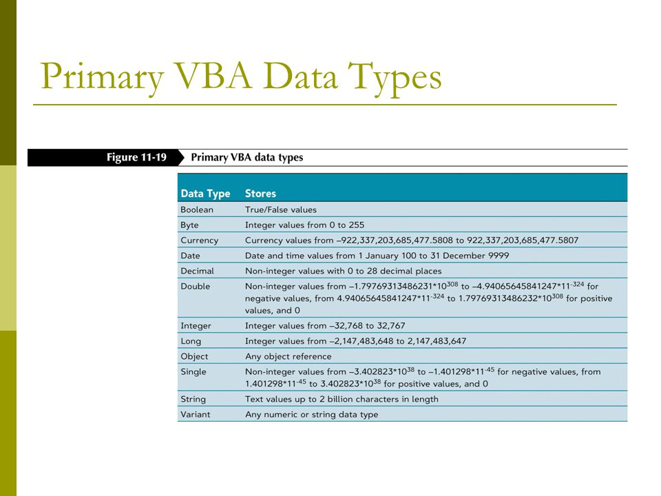 Primary VBA Data Types