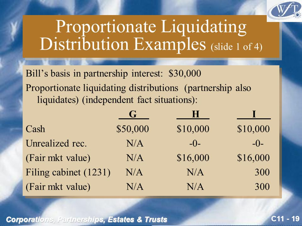 Disproportionate liquidating distributions in a corporation