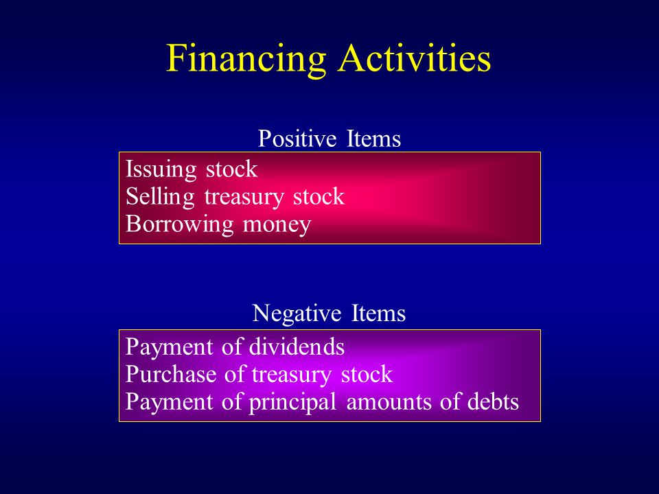 Financing Activities Positive Items Issuing stock Selling treasury stock Borrowing money Negative Items Payment of dividends Purchase of treasury stock Payment of principal amounts of debts