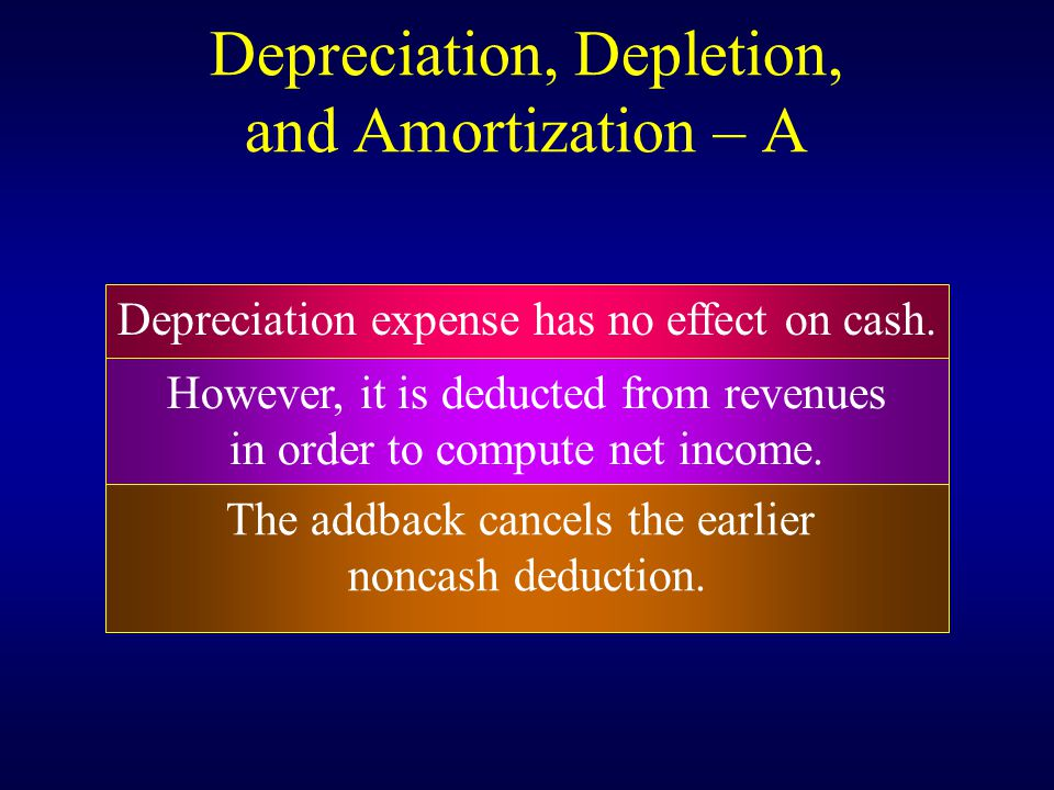 Depreciation, Depletion, and Amortization – A Depreciation expense has no effect on cash.
