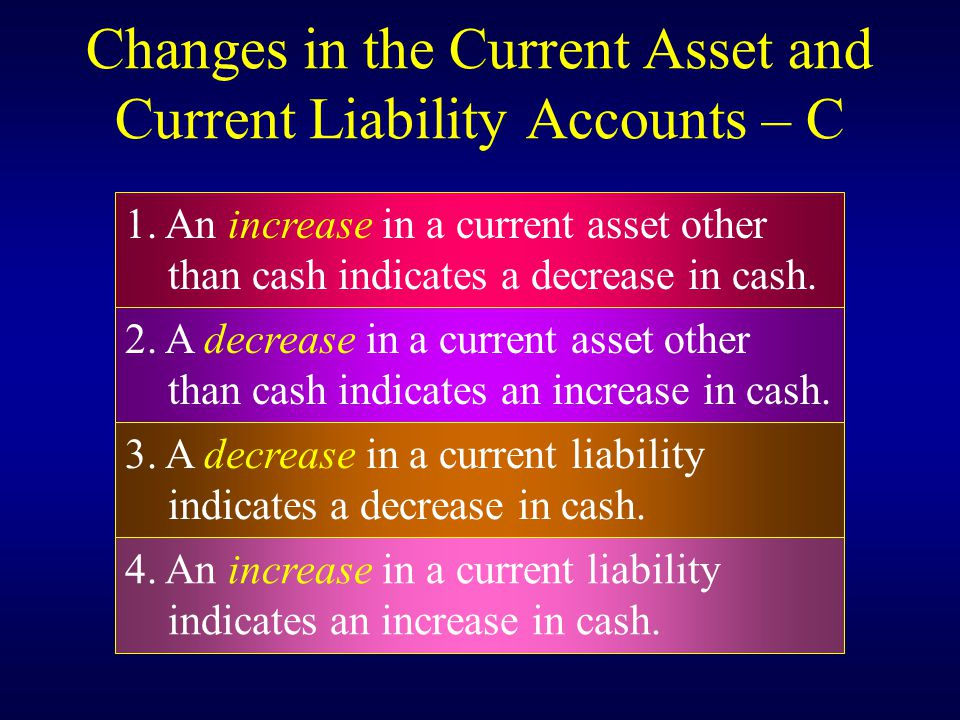 Changes in the Current Asset and Current Liability Accounts – C 1.