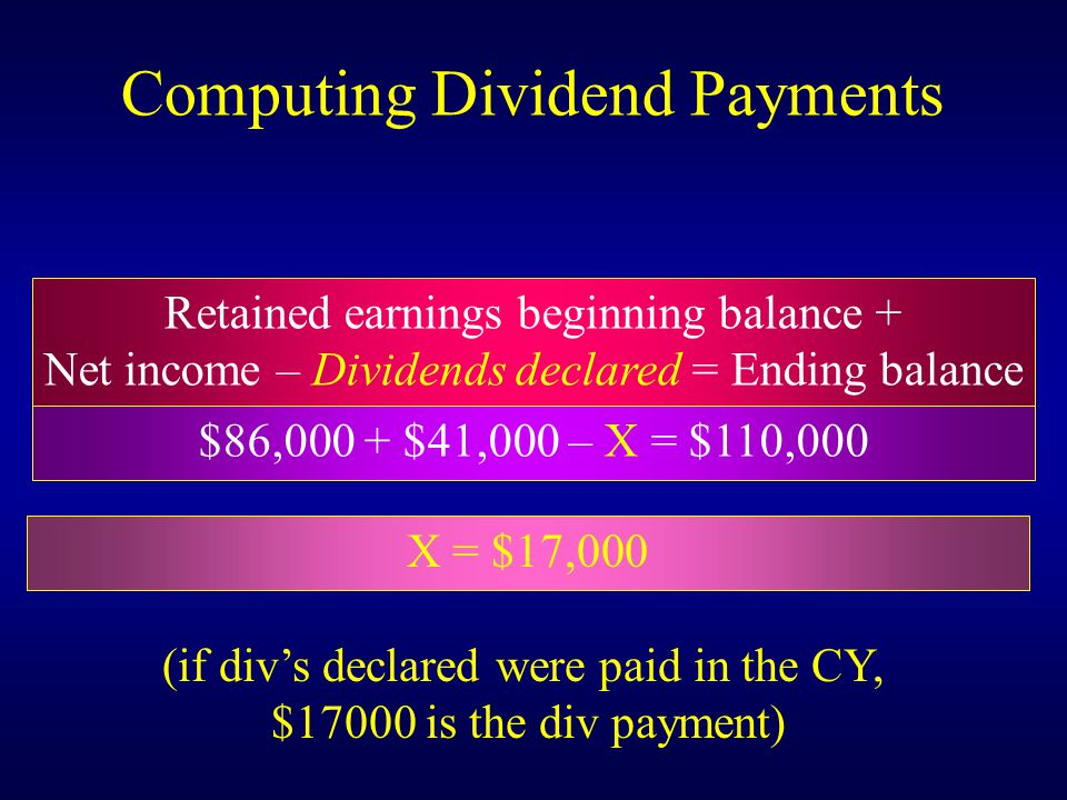 Computing Dividend Payments Retained earnings beginning balance + Net income – Dividends declared = Ending balance $86,000 + $41,000 – X = $110,000 X = $17,000 (if div's declared were paid in the CY, $17000 is the div payment)