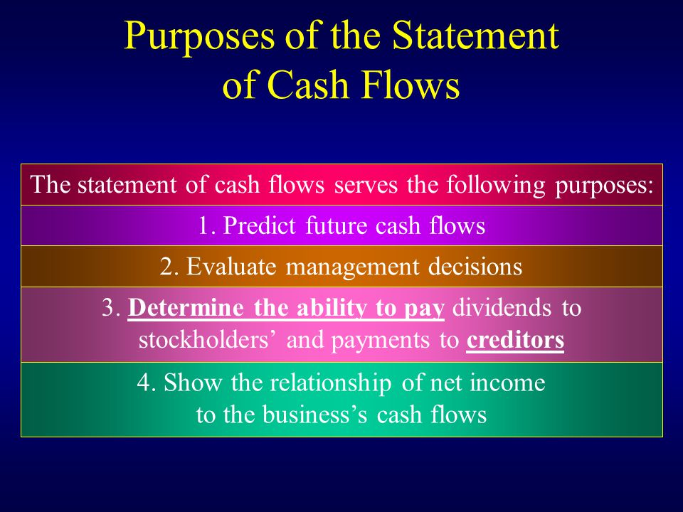 Purposes of the Statement of Cash Flows The statement of cash flows serves the following purposes: 1.