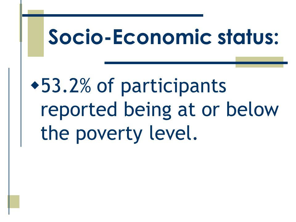 Socio-Economic status:  53.2% of participants reported being at or below the poverty level.