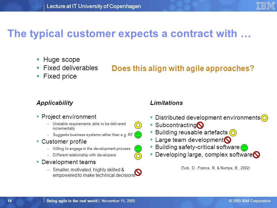 Lecture at IT University of Copenhagen Being agile in the real world | November 11, 2005 © 2005 IBM Corporation 14 Applicability  Project environment –Unstable requirements able to be delivered incrementally –Suggests business systems rather than e.g.
