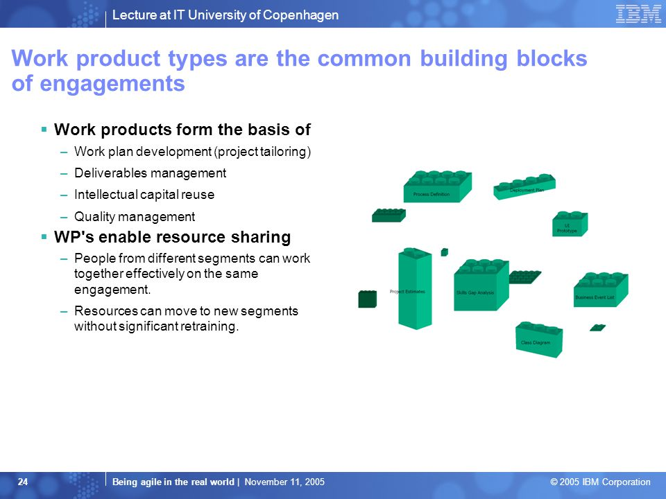 Lecture at IT University of Copenhagen Being agile in the real world | November 11, 2005 © 2005 IBM Corporation 24 Work product types are the common building blocks of engagements  Work products form the basis of –Work plan development (project tailoring) –Deliverables management –Intellectual capital reuse –Quality management  WP s enable resource sharing –People from different segments can work together effectively on the same engagement.