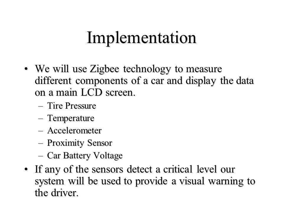 Car Monitoring System Team IPA Kirill Belyayev Amjad