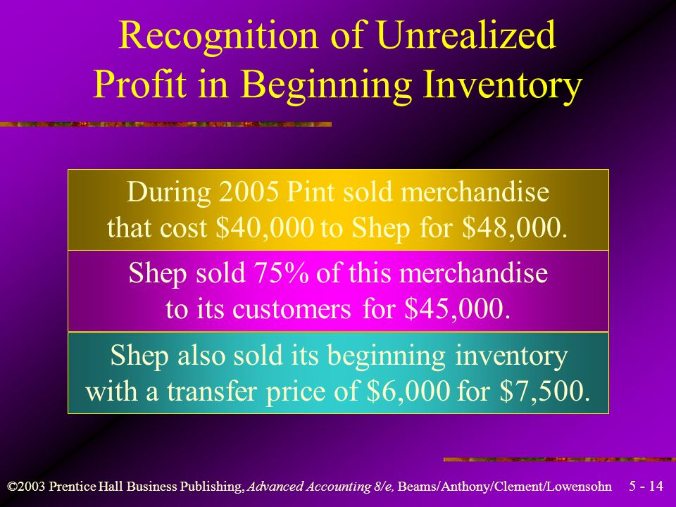 ©2003 Prentice Hall Business Publishing, Advanced Accounting 8/e, Beams/Anthony/Clement/Lowensohn Elimination of Unrealized Profit in Ending Inventory Adjustments and Consol- Pint Shep Eliminations idated Sales Cost of sales Gross profit Inventory $36,000 30,000 $ 6,000 $37,500 30,000 $ 7,500 $ 6,000 a 36,000 b 1,000a 36,000 b 1,000 $37,500 25,000 $12,500 $ 5,000