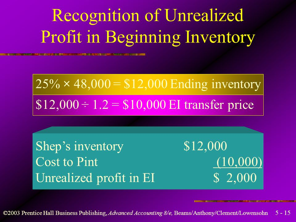 ©2003 Prentice Hall Business Publishing, Advanced Accounting 8/e, Beams/Anthony/Clement/Lowensohn Recognition of Unrealized Profit in Beginning Inventory During 2005 Pint sold merchandise that cost $40,000 to Shep for $48,000.