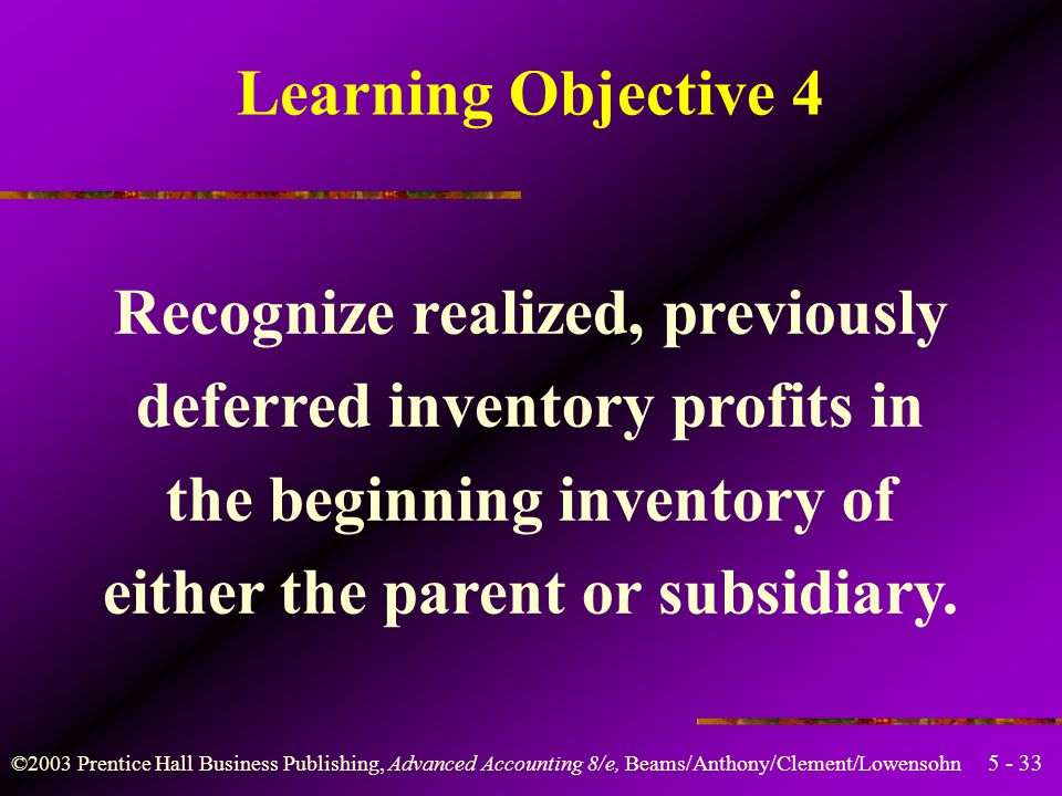 ©2003 Prentice Hall Business Publishing, Advanced Accounting 8/e, Beams/Anthony/Clement/Lowensohn Partial Working Papers December 31, 2003 Adjustments/ Consol- Porter Shorter Eliminations idated Income Statement Sales Income from Sorter Cost of goods sold Expenses Minority interest expense ($10,000 × 10%) Net income Balance Sheet Inventory Investment in Sorter $ (60) (15) $ 31.5 XXX $50 (35) (5) $10 $ 7.5 Dr.