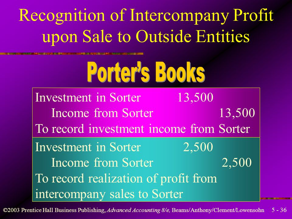 ©2003 Prentice Hall Business Publishing, Advanced Accounting 8/e, Beams/Anthony/Clement/Lowensohn Recognition of Intercompany Profit upon Sale to Outside Entities 90%-owned Porter Sorter Sales$120$60 Cost of sales Gross profit$ 40$20 Expenses 20 5 Operating income$ 20$15 Income from Sorter 13.5 – Net income$ 33.5$15 This is before considering $2,500 unrealized profit in BI.