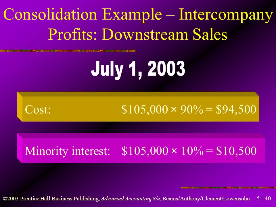 ©2003 Prentice Hall Business Publishing, Advanced Accounting 8/e, Beams/Anthony/Clement/Lowensohn Consolidation Example – Intercompany Profits: Downstream Sales Seay Corporation is a 90%-owned subsidiary of Peak Corporation, acquired for $94,500 cash on July 1, 2003.