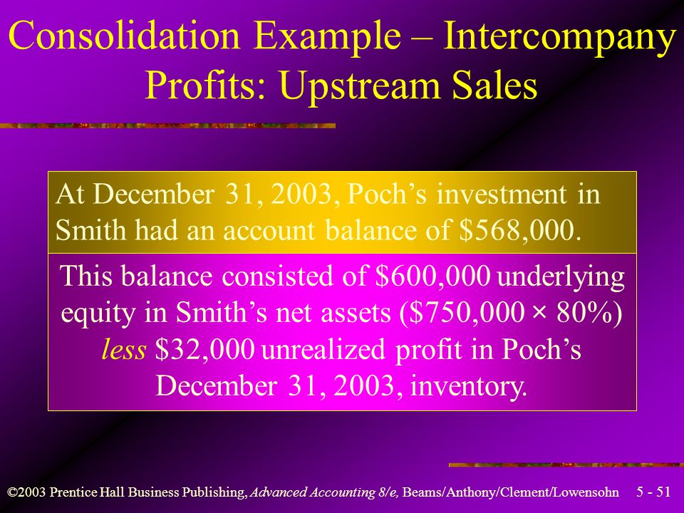 ©2003 Prentice Hall Business Publishing, Advanced Accounting 8/e, Beams/Anthony/Clement/Lowensohn Consolidation Example – Intercompany Profits: Upstream Sales Smith sells inventory items to Poch on a regular basis.