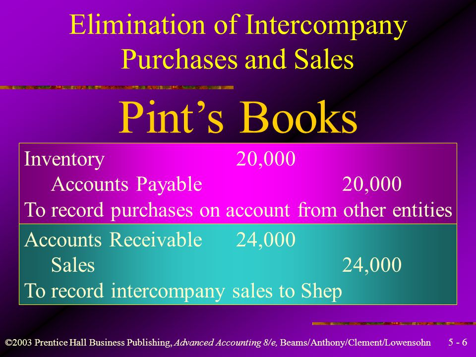 5 - 5 ©2003 Prentice Hall Business Publishing, Advanced Accounting 8/e, Beams/Anthony/Clement/Lowensohn Elimination of Intercompany Purchases and Sales Pint formed a subsidiary, Shep Corporation.