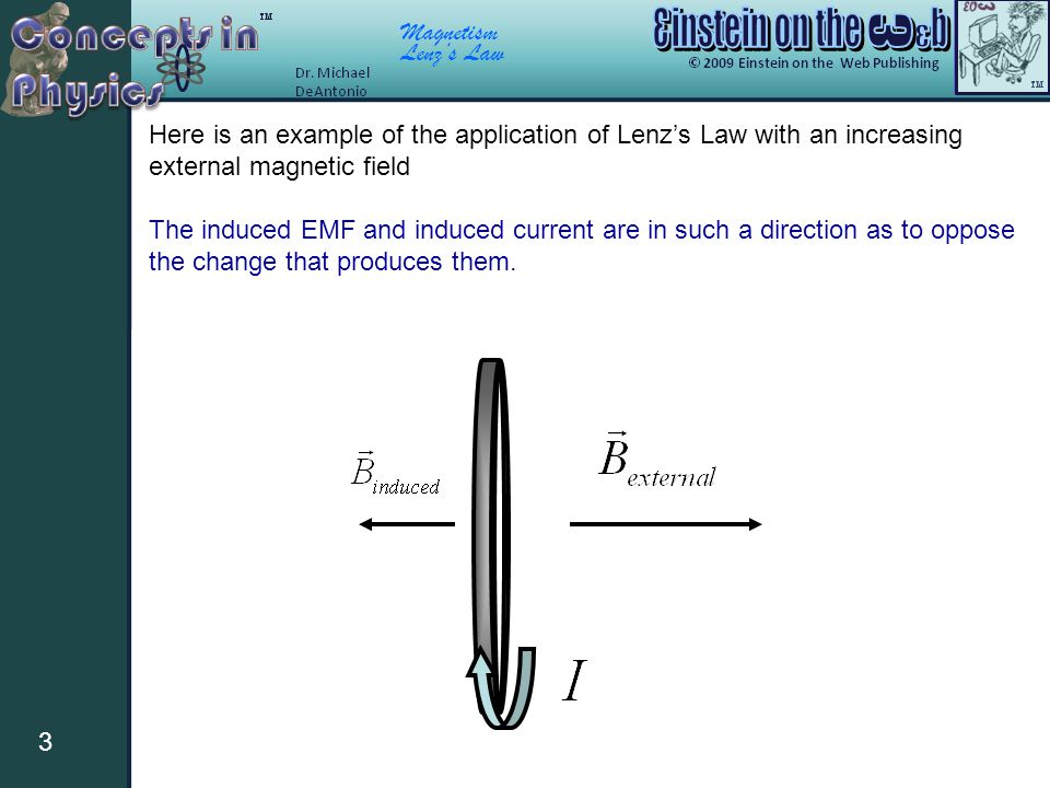 Magnetism Lenz's Law 3 Here is an example of the application of Lenz's Law with an increasing external magnetic field The induced EMF and induced current are in such a direction as to oppose the change that produces them.