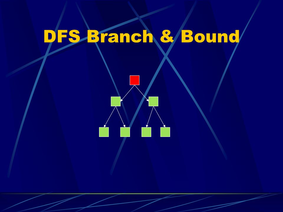DFS Branch & Bound
