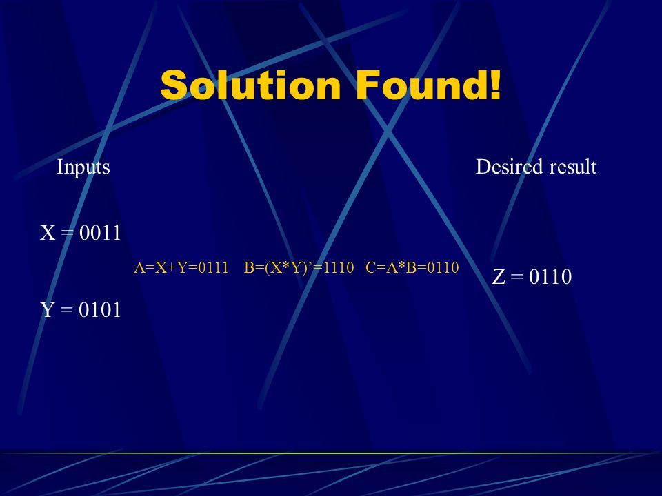 Solution Found! Inputs X = 0011 Y = 0101 Desired result Z = 0110 A=X+Y=0111B=(X*Y)'=1110C=A*B=0110