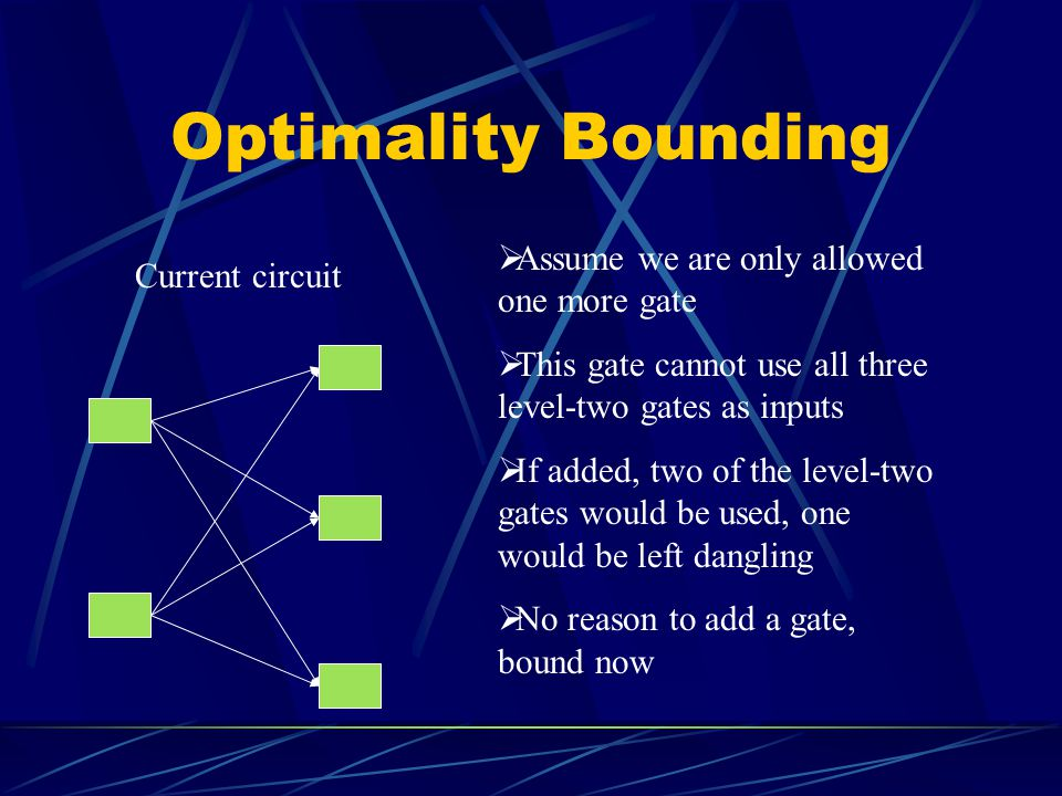 Optimality Bounding Current circuit  Assume we are only allowed one more gate  This gate cannot use all three level-two gates as inputs  If added, two of the level-two gates would be used, one would be left dangling  No reason to add a gate, bound now