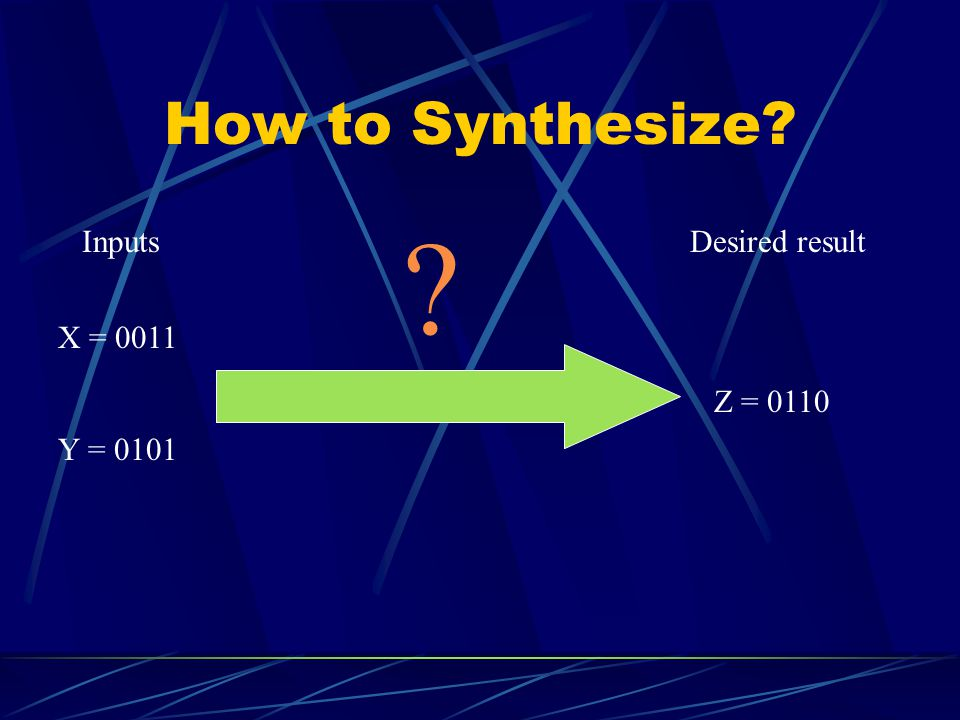 How to Synthesize Inputs X = 0011 Y = 0101 Desired result Z = 0110