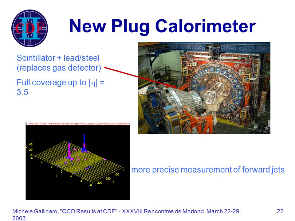 Michele Gallinaro, QCD Results at CDF - XXXVIII Rencontres de Moriond, March 22-29, New Plug Calorimeter Scintillator + lead/steel (replaces gas detector) Full coverage up to |  | = 3.5 more precise measurement of forward jets