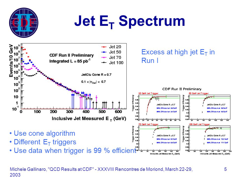 Michele Gallinaro, QCD Results at CDF - XXXVIII Rencontres de Moriond, March 22-29, Jet E T Spectrum Use cone algorithm Different E T triggers Use data when trigger is 99 % efficient Excess at high jet E T in Run I
