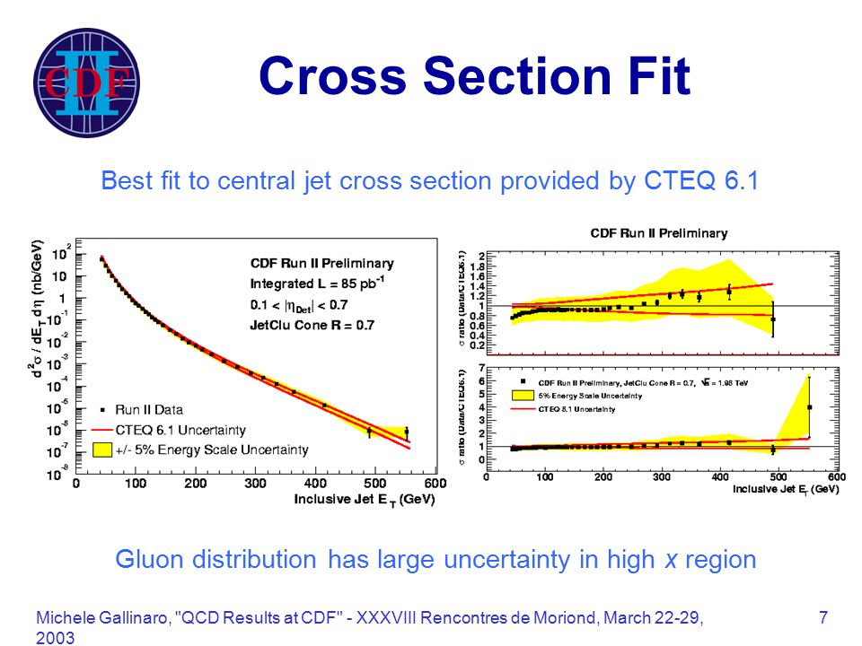 Michele Gallinaro, QCD Results at CDF - XXXVIII Rencontres de Moriond, March 22-29, Cross Section Fit Best fit to central jet cross section provided by CTEQ 6.1 Gluon distribution has large uncertainty in high x region