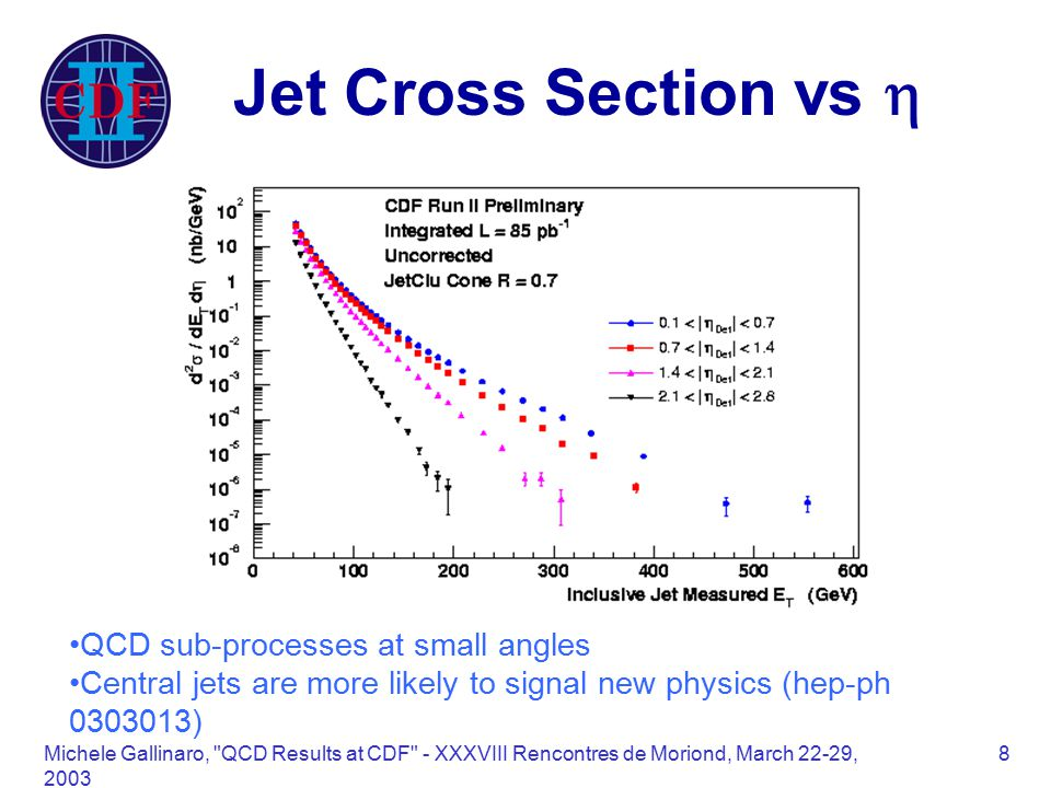 Michele Gallinaro, QCD Results at CDF - XXXVIII Rencontres de Moriond, March 22-29, Jet Cross Section vs  QCD sub-processes at small angles Central jets are more likely to signal new physics (hep-ph )