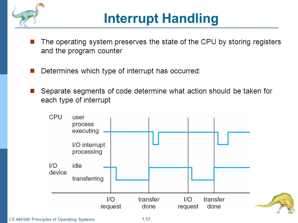 1.13 CS 446/646 Principles of Operating Systems Interrupt Handling The operating system preserves the state of the CPU by storing registers and the program counter Determines which type of interrupt has occurred: Separate segments of code determine what action should be taken for each type of interrupt
