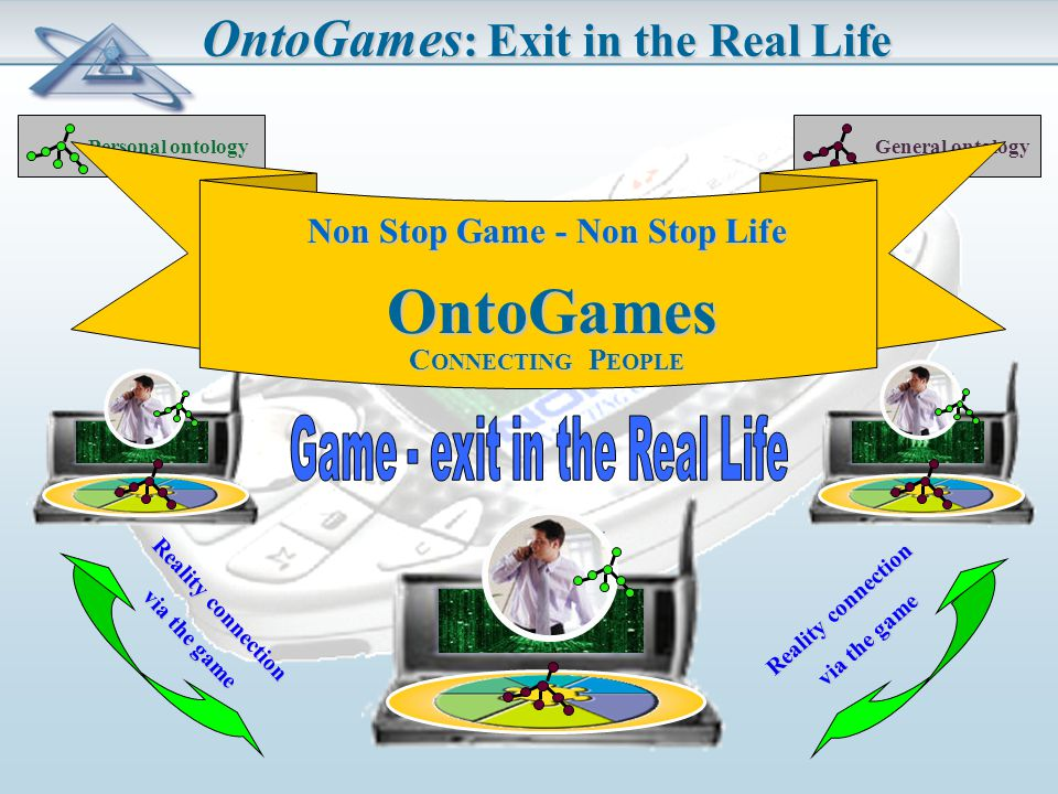 OntoGames : Exit in the Real Life Reality connection via the game Reality connection via the game General ontology Personal ontology Non Stop Game - Non Stop Life OntoGames C ONNECTING P EOPLE