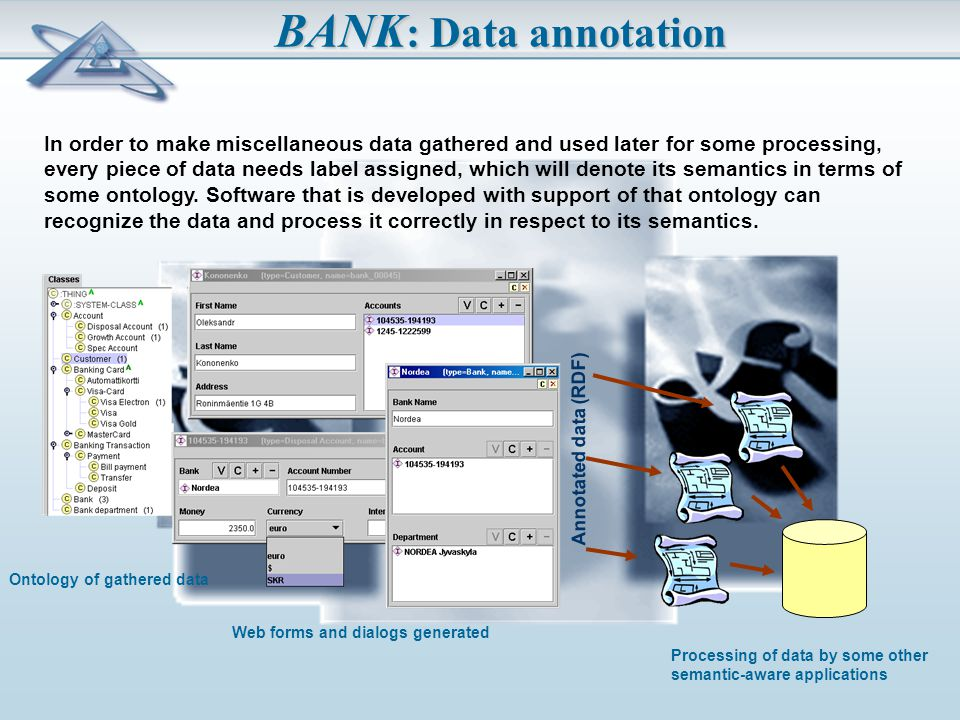 BANK : Data annotation In order to make miscellaneous data gathered and used later for some processing, every piece of data needs label assigned, which will denote its semantics in terms of some ontology.