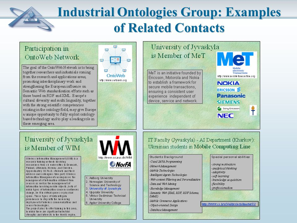 Industrial Ontologies Group: Examples of Related Contacts