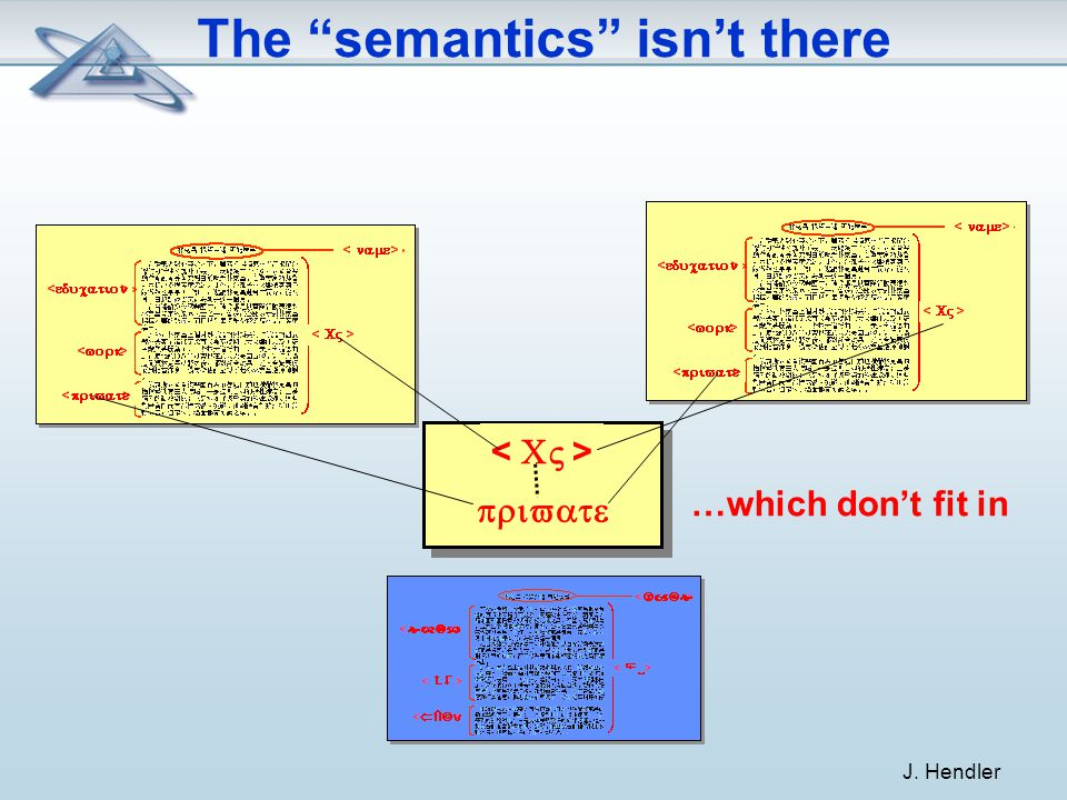 The semantics isn't there …which don't fit in  J. Hendler