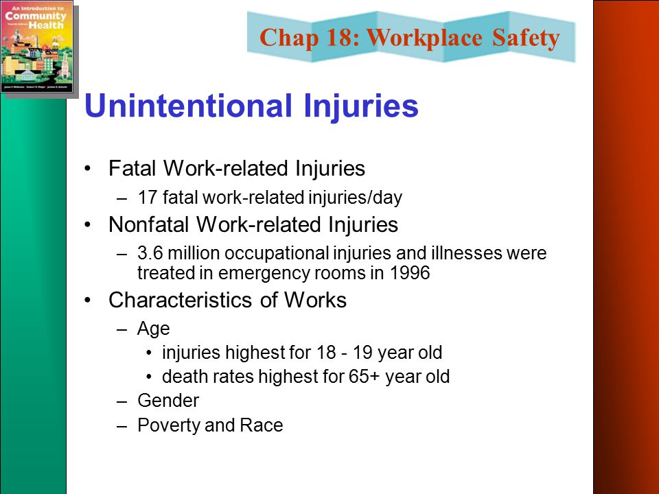 Chap 18: Workplace Safety Unintentional Injuries Fatal Work-related Injuries –17 fatal work-related injuries/day Nonfatal Work-related Injuries –3.6 million occupational injuries and illnesses were treated in emergency rooms in 1996 Characteristics of Works –Age injuries highest for year old death rates highest for 65+ year old –Gender –Poverty and Race