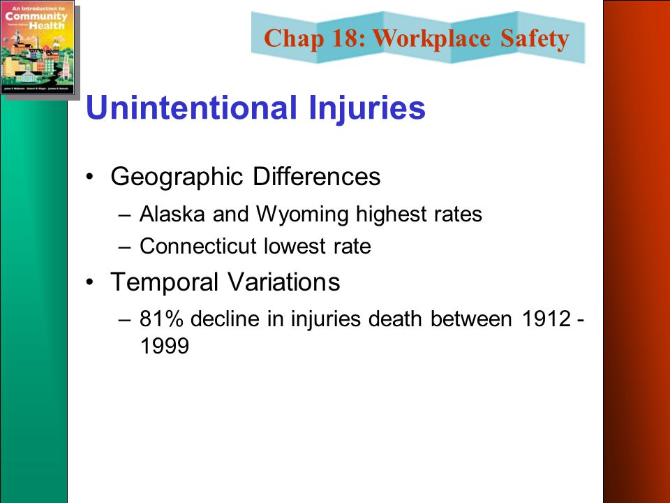 Chap 18: Workplace Safety Unintentional Injuries Geographic Differences –Alaska and Wyoming highest rates –Connecticut lowest rate Temporal Variations –81% decline in injuries death between