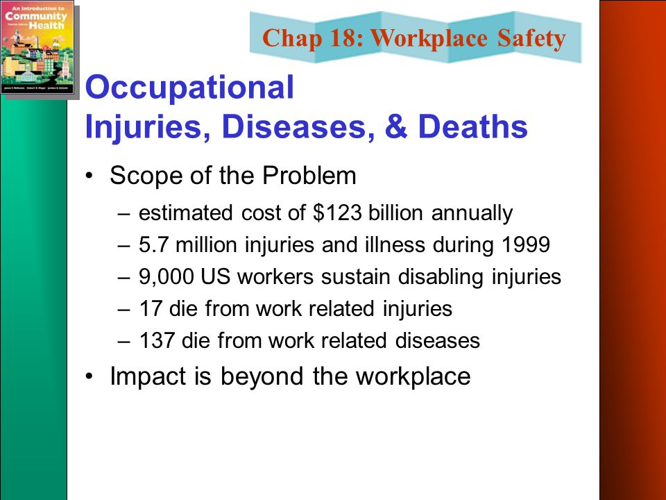 Chap 18: Workplace Safety Occupational Injuries, Diseases, & Deaths Scope of the Problem –estimated cost of $123 billion annually –5.7 million injuries and illness during 1999 –9,000 US workers sustain disabling injuries –17 die from work related injuries –137 die from work related diseases Impact is beyond the workplace