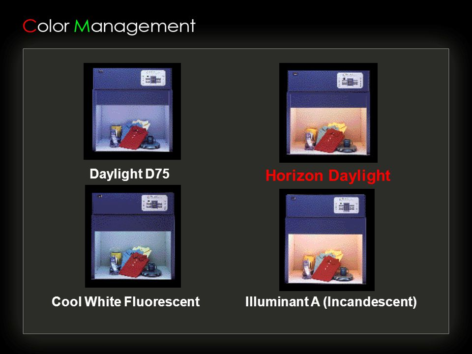 Daylight D75 Horizon Daylight Cool White FluorescentIlluminant A (Incandescent)