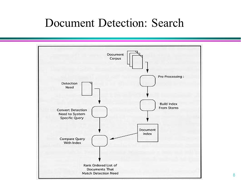 8 Document Detection: Search