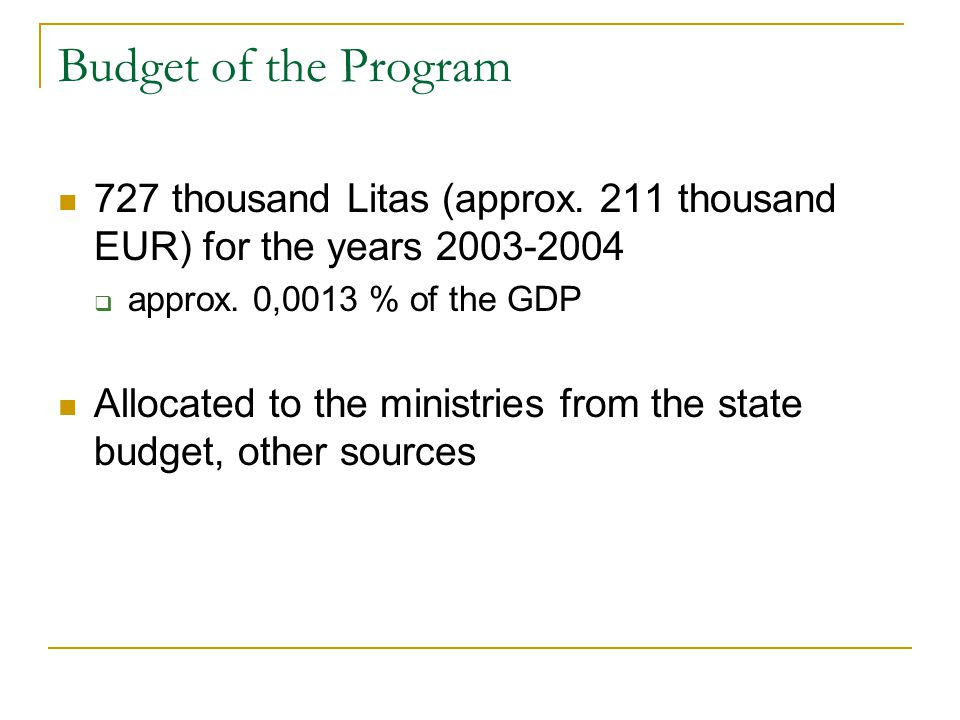 Budget of the Program 727 thousand Litas (approx.