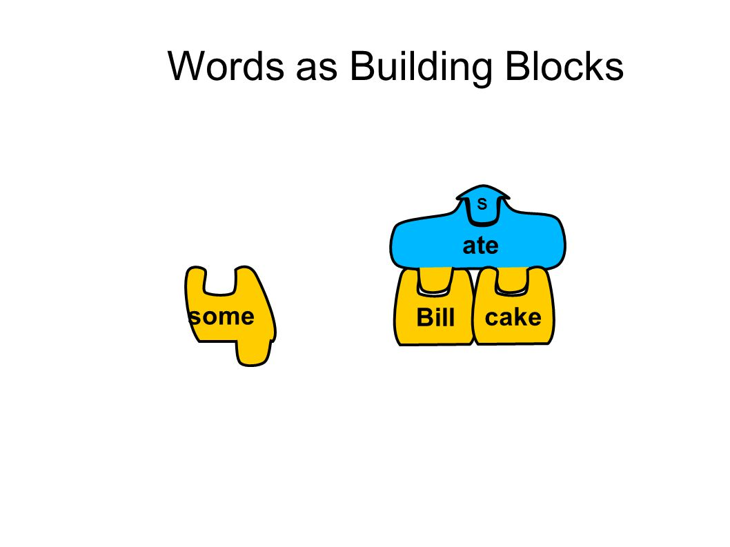 Words as Building Blocks Bill ate S cake some