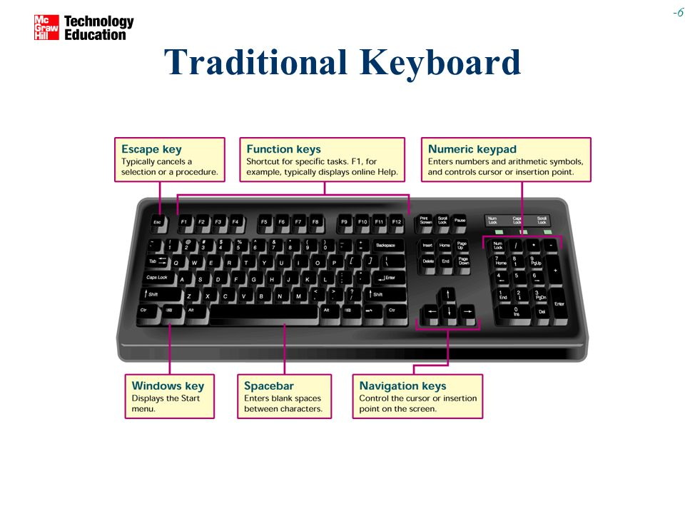 -6 Traditional Keyboard