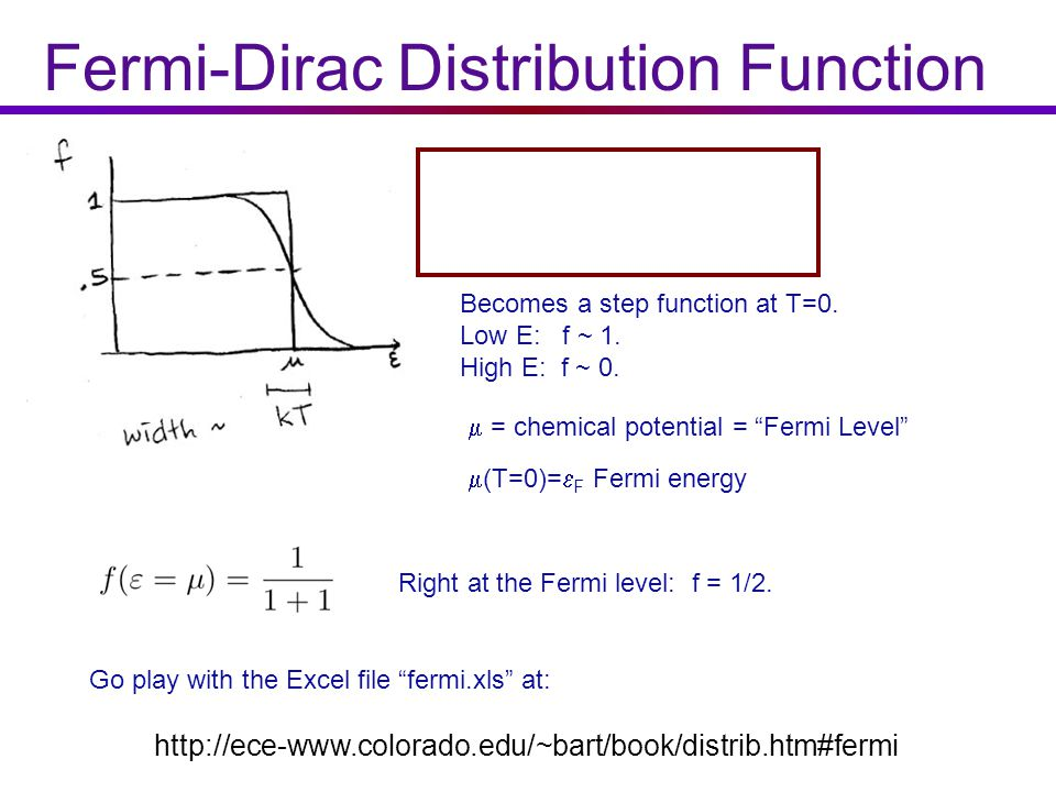 Last Time Free Electron Model Density Of States In 3d Fermi Surface