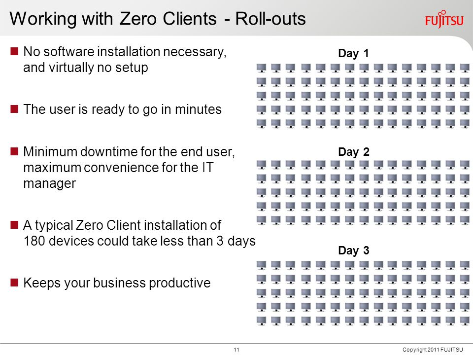 11Copyright 2011 FUJITSU Working with Zero Clients - Roll-outs No software installation necessary, and virtually no setup The user is ready to go in minutes Minimum downtime for the end user, maximum convenience for the IT manager A typical Zero Client installation of 180 devices could take less than 3 days Keeps your business productive Day 1 Day 2 Day 3