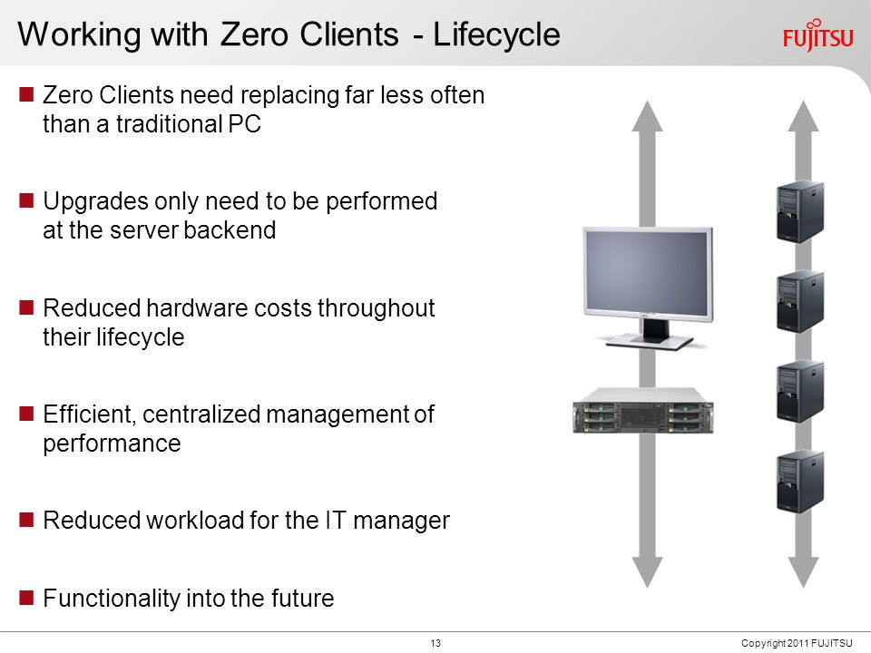13Copyright 2011 FUJITSU Working with Zero Clients - Lifecycle Zero Clients need replacing far less often than a traditional PC Upgrades only need to be performed at the server backend Reduced hardware costs throughout their lifecycle Efficient, centralized management of performance Reduced workload for the IT manager Functionality into the future