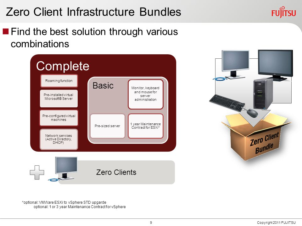 9Copyright 2011 FUJITSU Zero Client Infrastructure Bundles Find the best solution through various combinations Complete Pre-installed virtual Microsoft® Server Pre-configured virtual machines Roaming function Network services (Active Directory, DHCP) Basic Pre-sized server 1 year Maintenance Contract for ESXi* Monitor, keyboard and mouse for server administration Zero Clients *optional: VMWare ESXi to vSphere STD upgarde optional: 1 or 3 year Maintenance Contract for vSphere