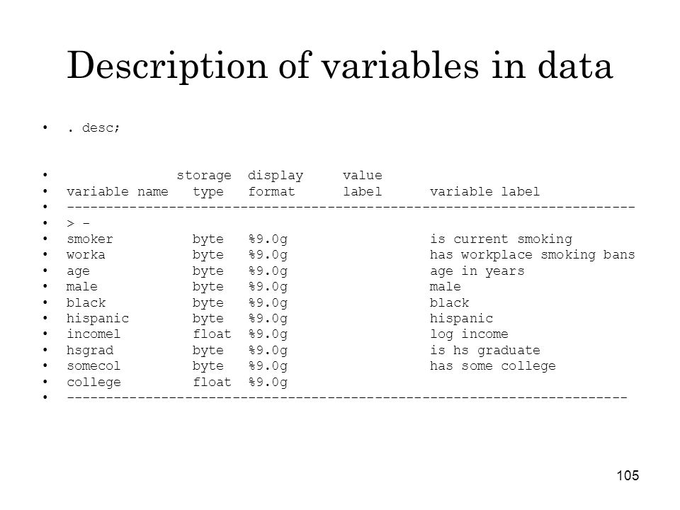105 Description of variables in data.