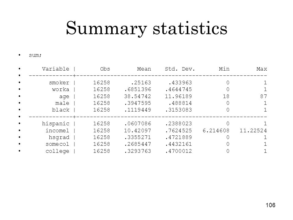 106 Summary statistics sum; Variable | Obs Mean Std.
